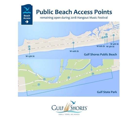 Public Beach Access Points