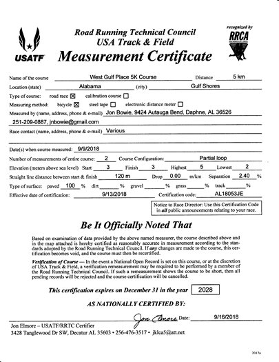 Measurement Certificate - Haunted Hustle 5K